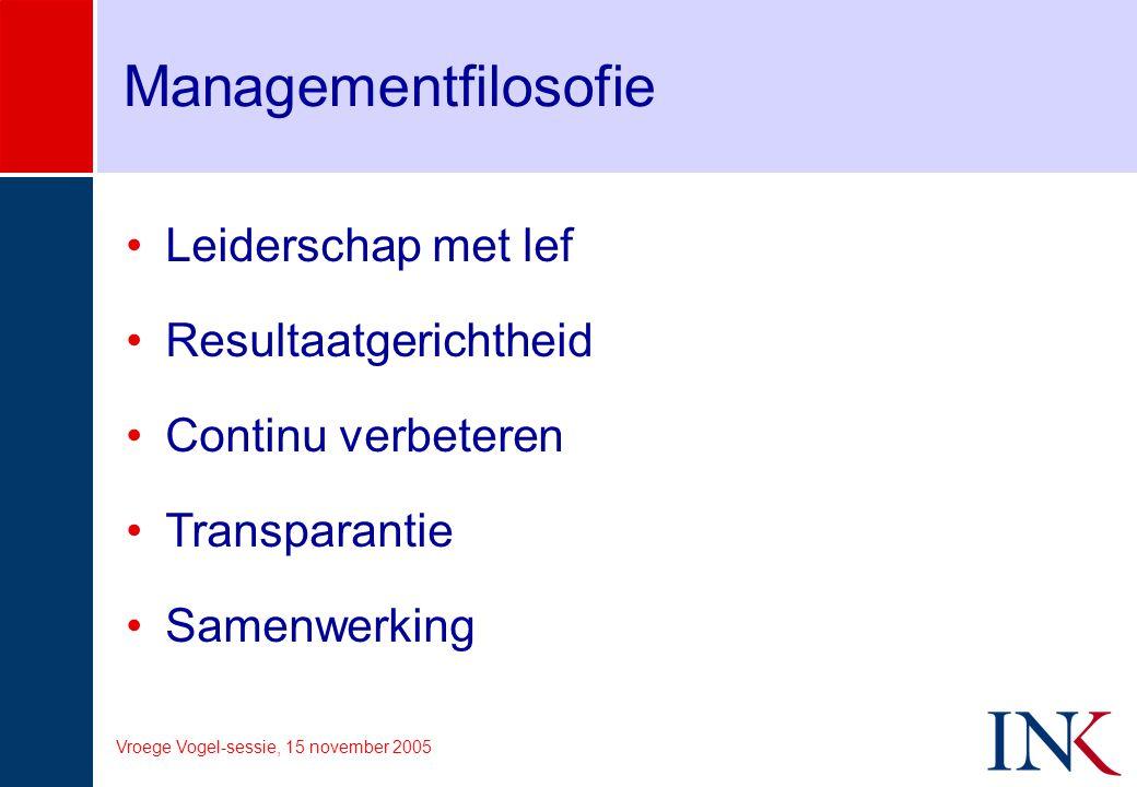 Managementfilosofie Leiderschap met lef Resultaatgerichtheid