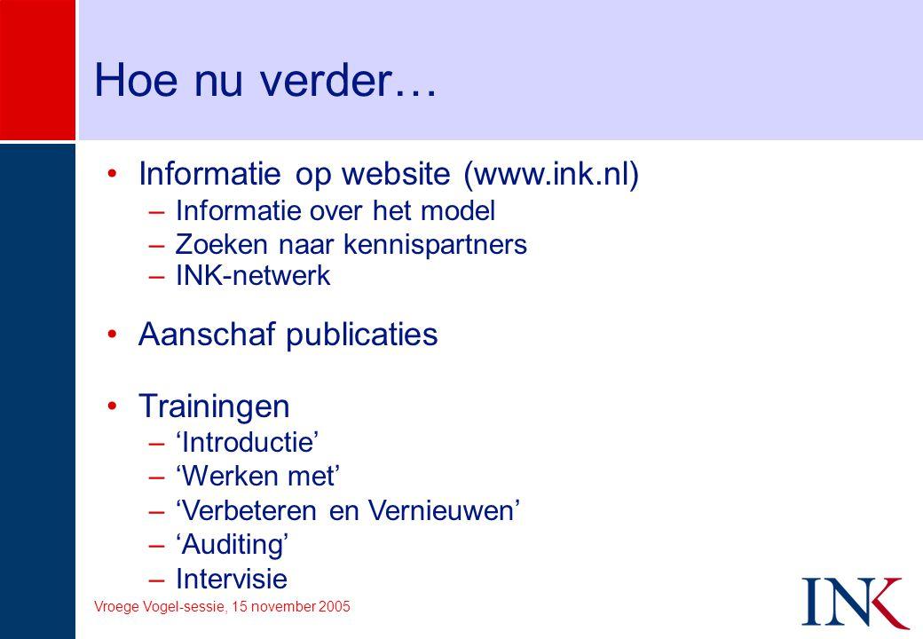 Hoe nu verder… Informatie op website (www.ink.nl) Aanschaf publicaties