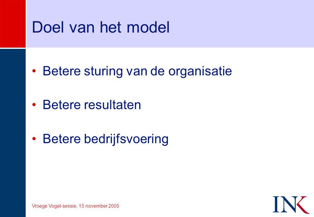 Doel van het model Betere sturing van de organisatie Betere resultaten