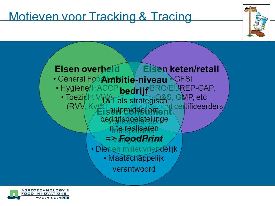 Motieven voor Tracking & Tracing