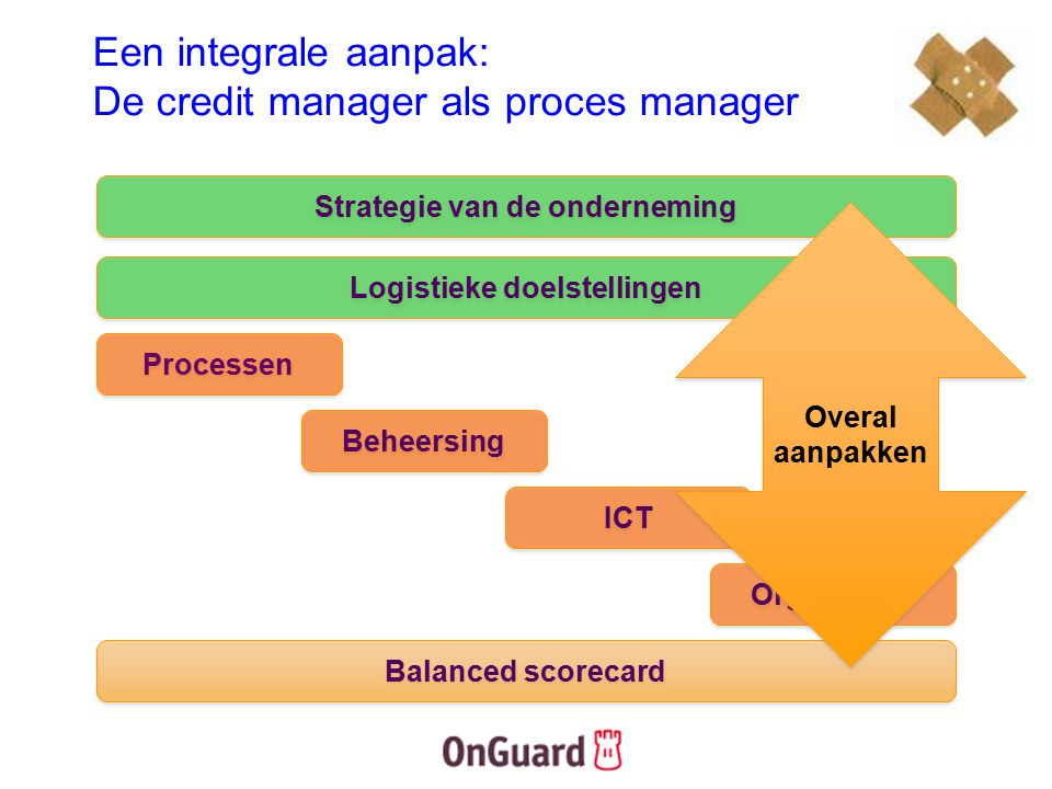 Een integrale aanpak: De credit manager als proces manager