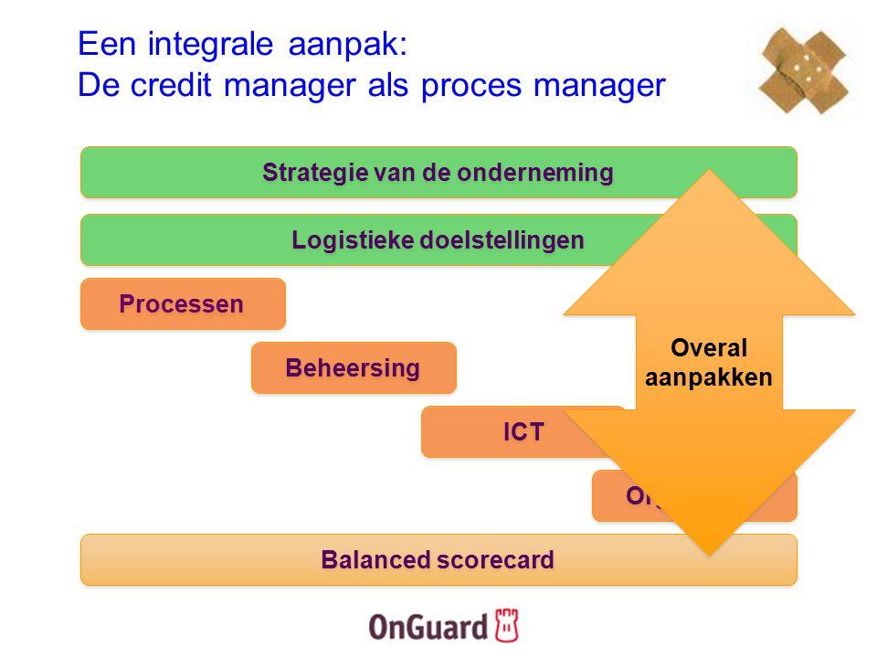 Een integrale aanpak: De credit manager als proces manager