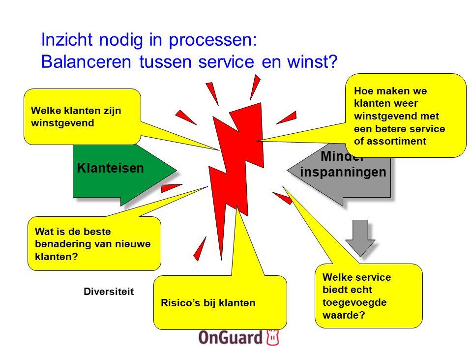 Inzicht nodig in processen: Balanceren tussen service en winst