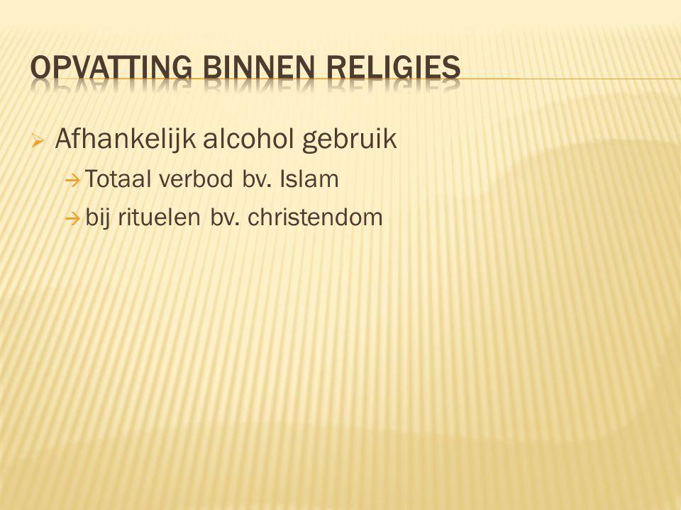 Opvatting binnen religies