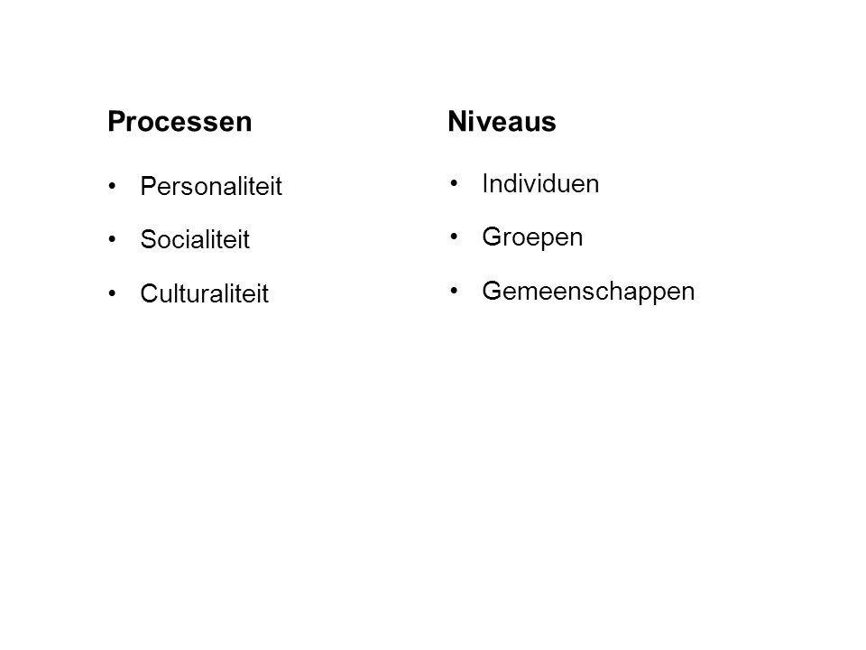 Processen Niveaus Personaliteit Individuen Socialiteit Groepen