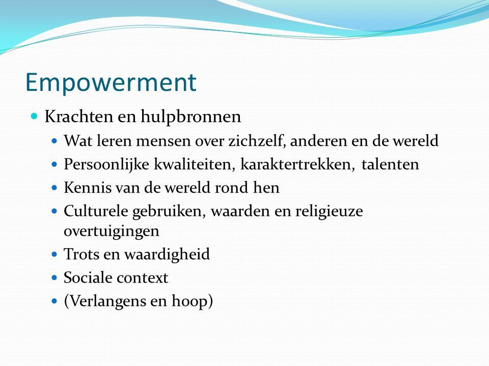 Empowerment Krachten en hulpbronnen