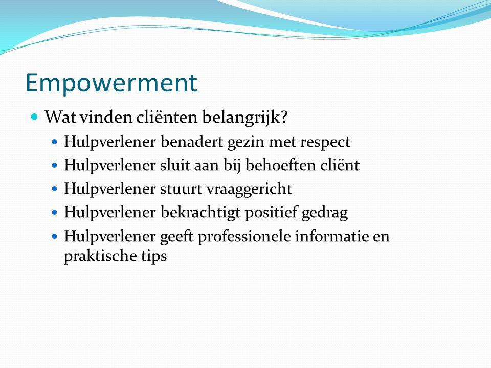 Empowerment Wat vinden cliënten belangrijk
