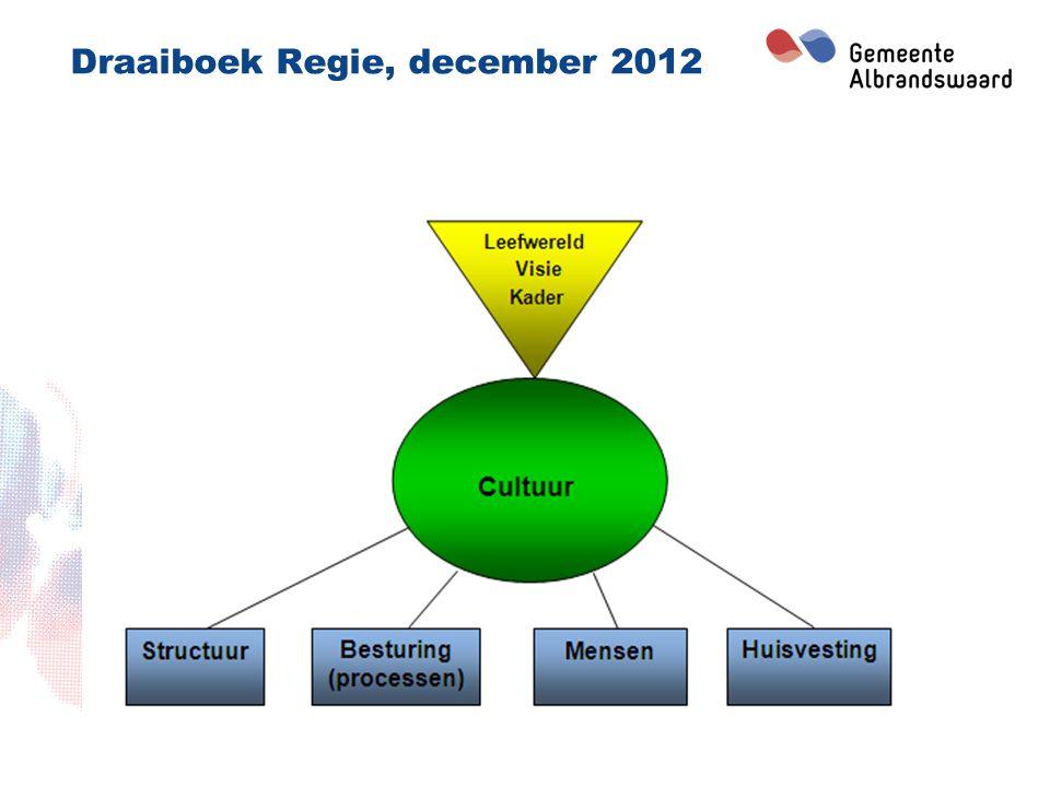 Draaiboek Regie, december 2012
