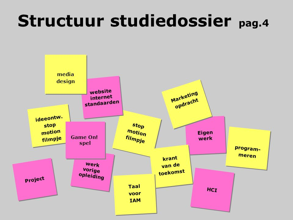 Structuur studiedossier pag.4