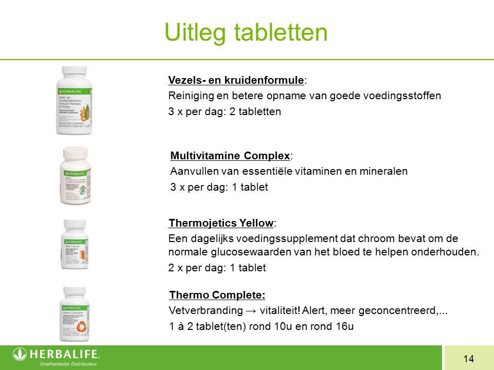 Uitleg tabletten Vezels- en kruidenformule: