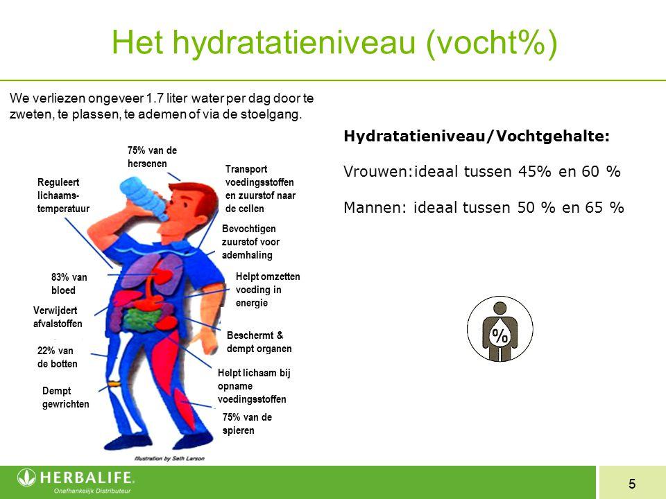 Het hydratatieniveau (vocht%)