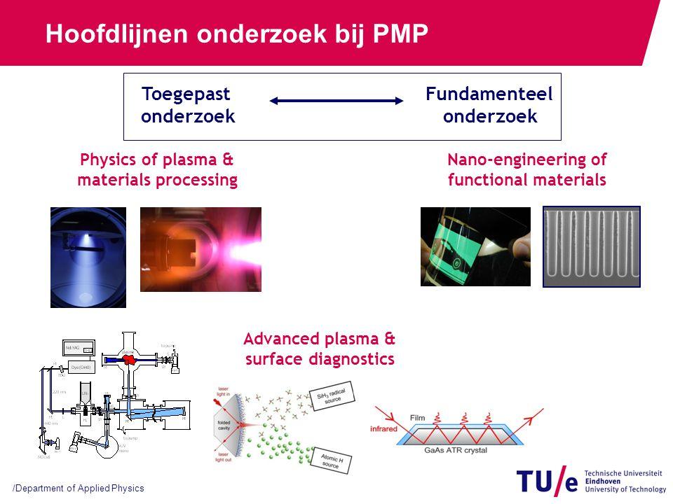 Welke fysica kom je tegen bij PMP