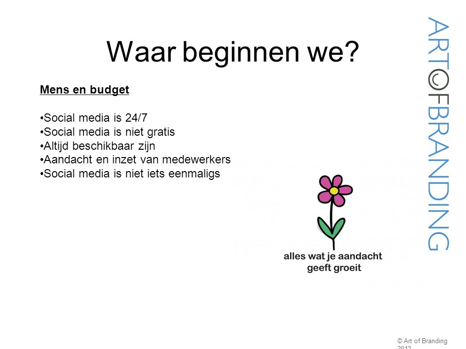 Waar beginnen we Mens en budget Social media is 24/7