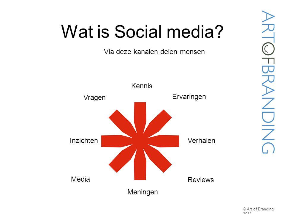 Wat is Social media Via deze kanalen delen mensen Kennis Vragen