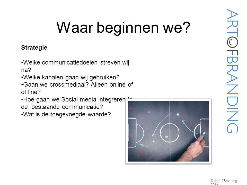 Waar beginnen we Strategie Welke communicatiedoelen streven wij na