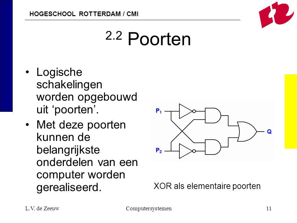 2.2 Poorten Logische schakelingen worden opgebouwd uit 'poorten'.
