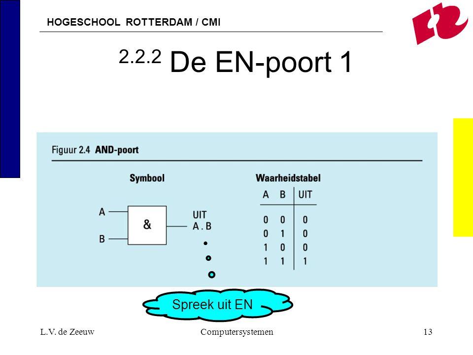 2.2.2 De EN-poort 1 Spreek uit EN L.V. de Zeeuw Computersystemen