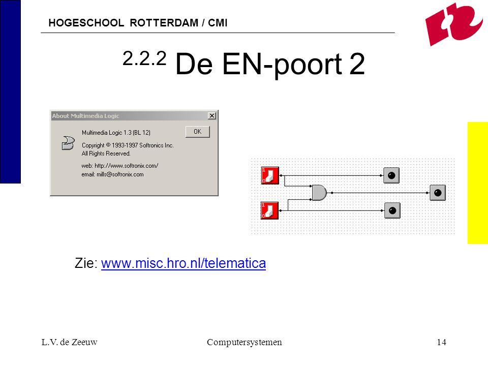 2.2.2 De EN-poort 2 Zie: www.misc.hro.nl/telematica L.V. de Zeeuw