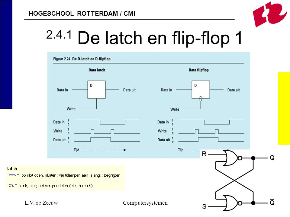 2.4.1 De latch en flip-flop 1 L.V. de Zeeuw Computersystemen