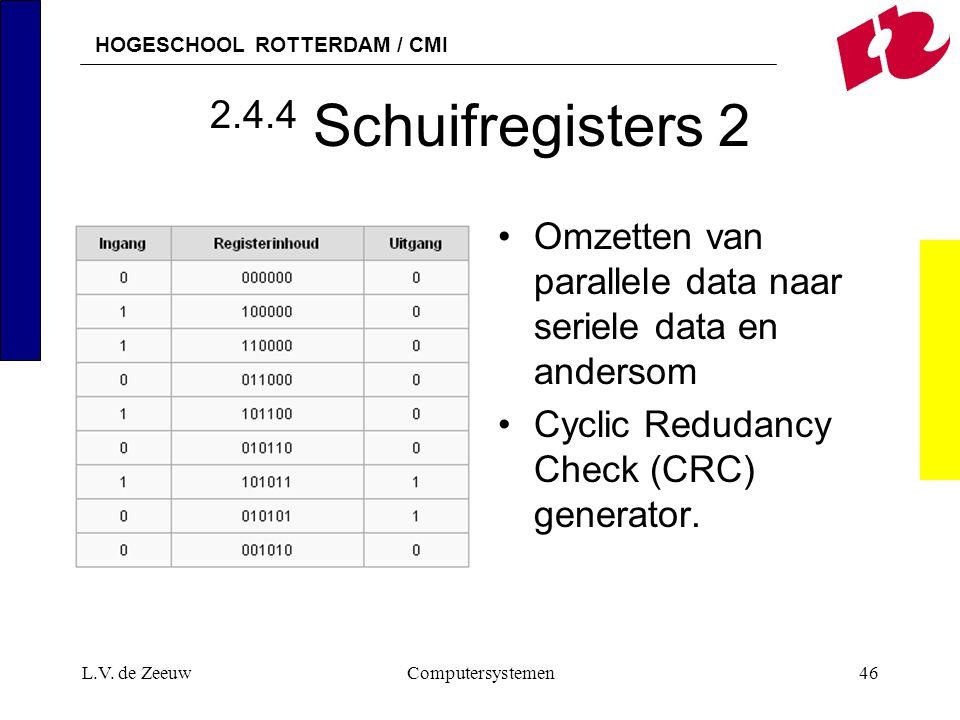 2.4.4 Schuifregisters 2 Omzetten van parallele data naar seriele data en andersom. Cyclic Redudancy Check (CRC) generator.