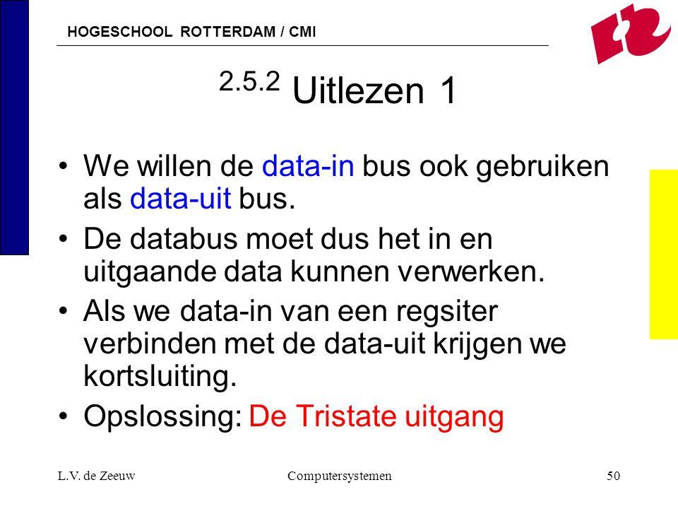 2.5.2 Uitlezen 1 We willen de data-in bus ook gebruiken als data-uit bus. De databus moet dus het in en uitgaande data kunnen verwerken.