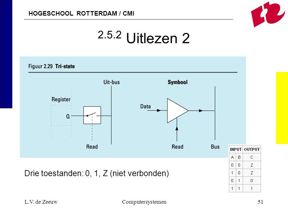 2.5.2 Uitlezen 2 Drie toestanden: 0, 1, Z (niet verbonden)