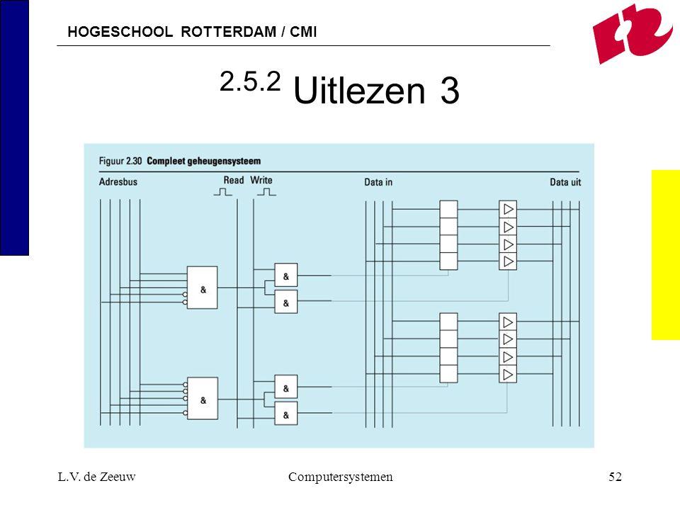 2.5.2 Uitlezen 3 L.V. de Zeeuw Computersystemen