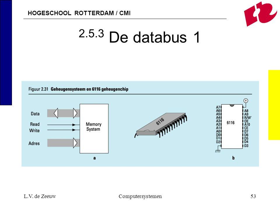 2.5.3 De databus 1 L.V. de Zeeuw Computersystemen