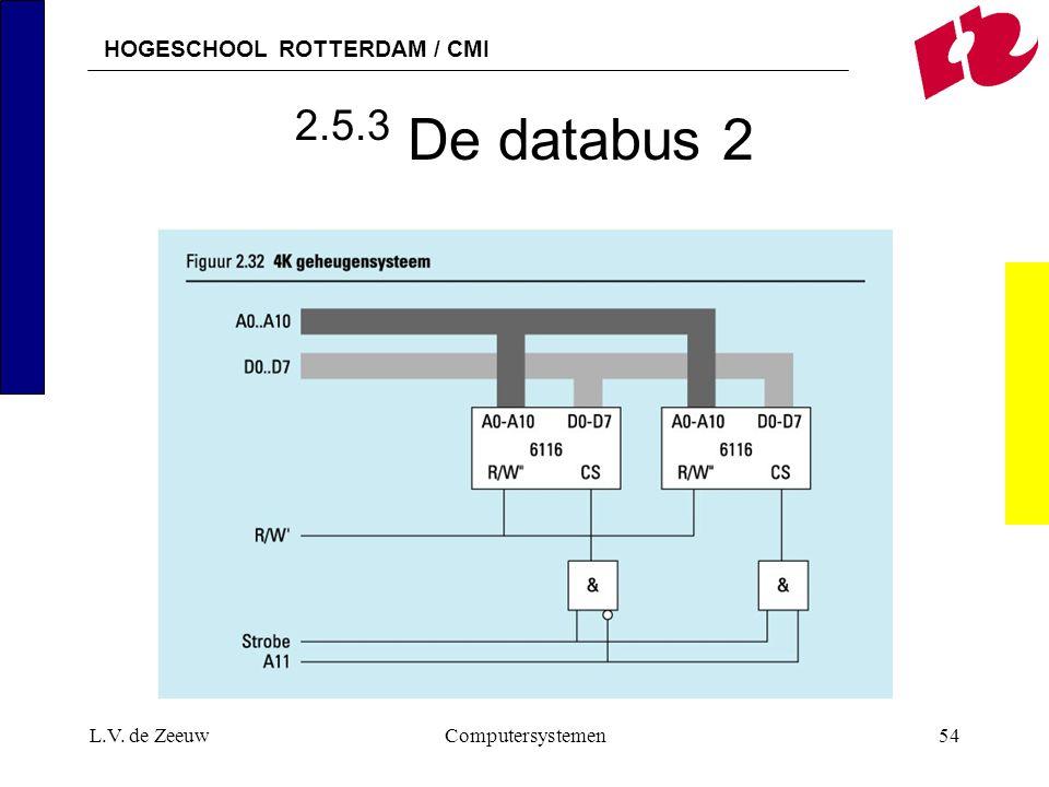 2.5.3 De databus 2 L.V. de Zeeuw Computersystemen