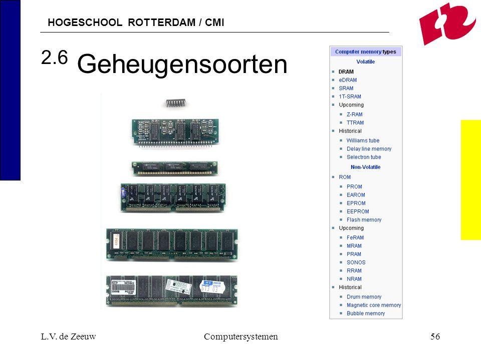 2.6 Geheugensoorten L.V. de Zeeuw Computersystemen