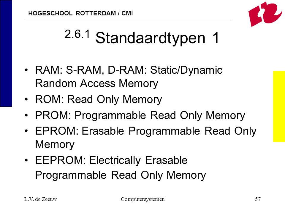 2.6.1 Standaardtypen 1 RAM: S-RAM, D-RAM: Static/Dynamic Random Access Memory. ROM: Read Only Memory.