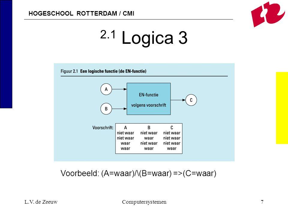 2.1 Logica 3 Voorbeeld: (A=waar)/\(B=waar) =>(C=waar) L.V. de Zeeuw