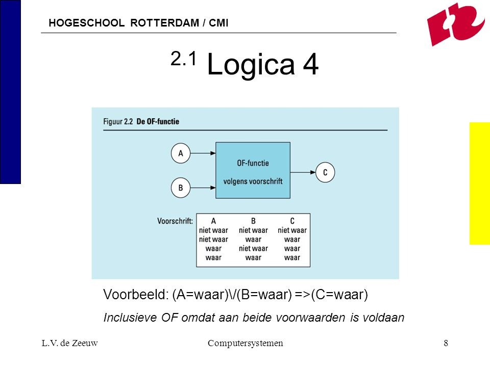 2.1 Logica 4 Voorbeeld: (A=waar)\/(B=waar) =>(C=waar)