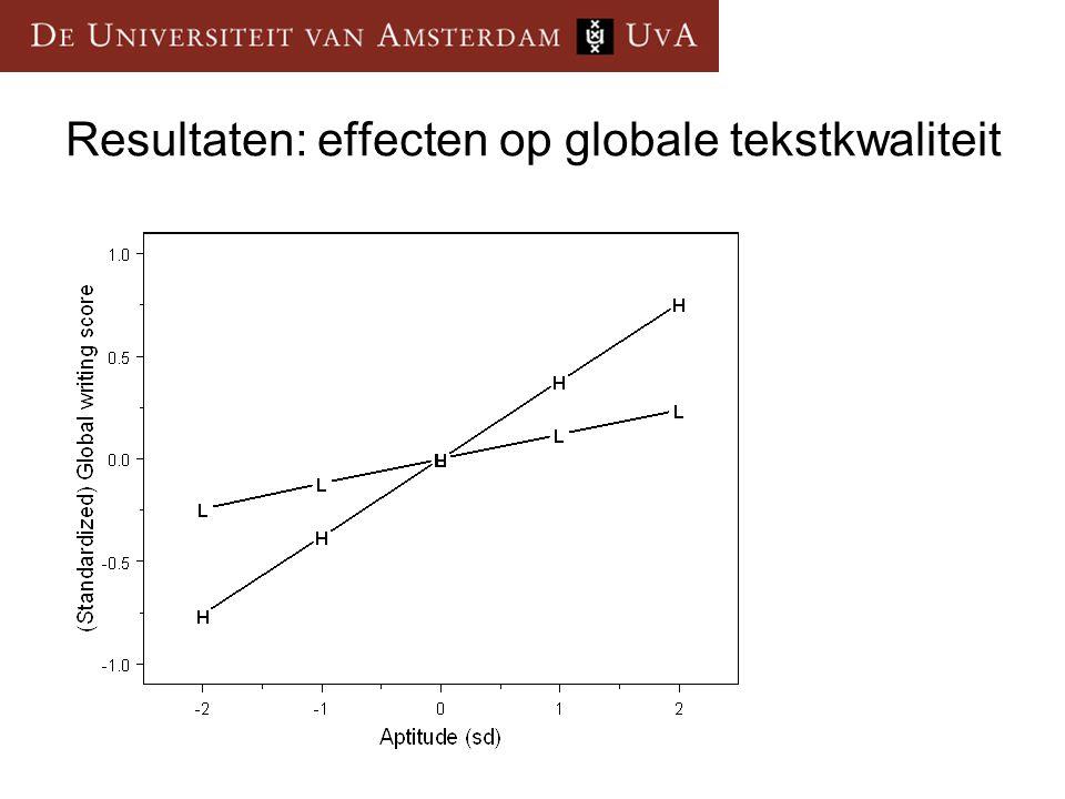 Resultaten: effecten op globale tekstkwaliteit