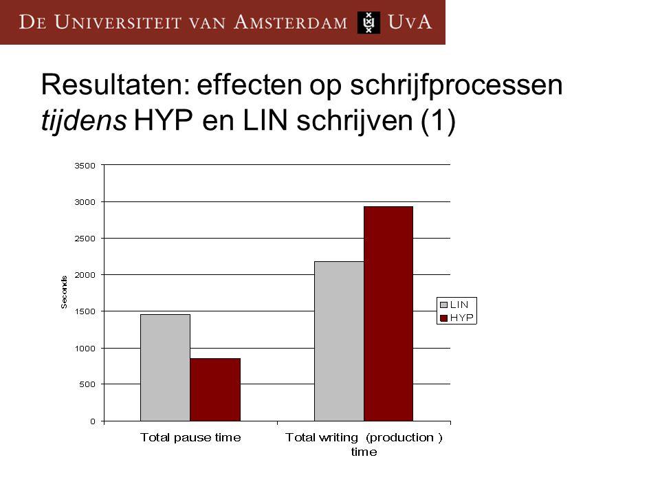 Resultaten: effecten op schrijfprocessen tijdens HYP en LIN schrijven (1)