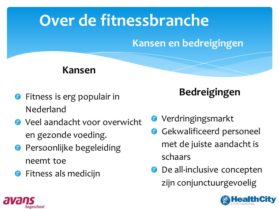 Over de fitnessbranche