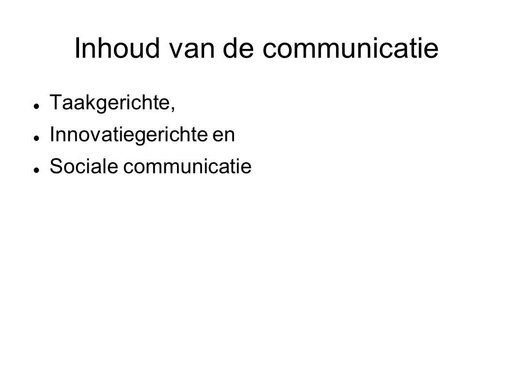 Inhoud van de communicatie