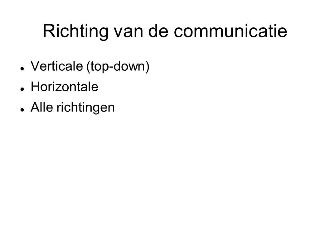 Richting van de communicatie