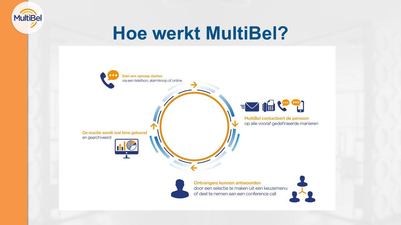 Hoe werkt MultiBel 1) Bij een crisis heerst vaak stress. Eenvoudige en snelle bediening is een van de steunpilaren van Multibel.