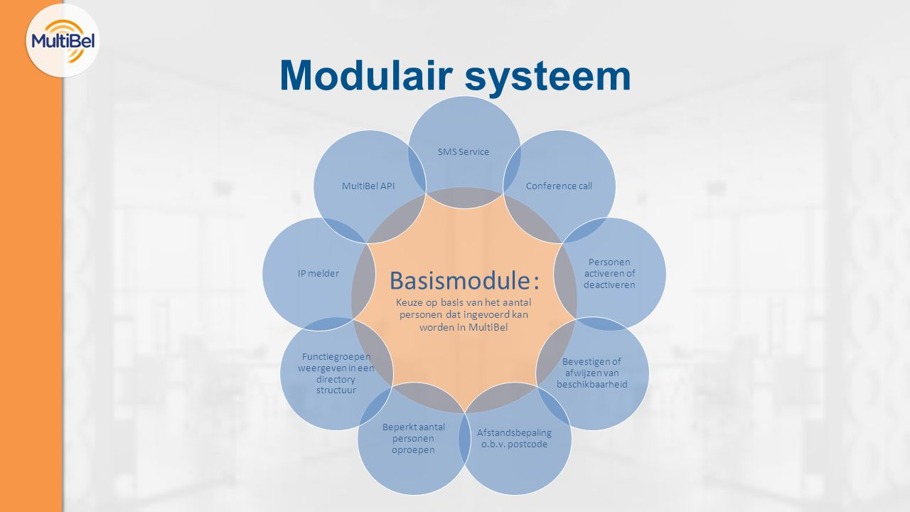 Modulair systeem SMS Service. MultiBel API. Conference call.