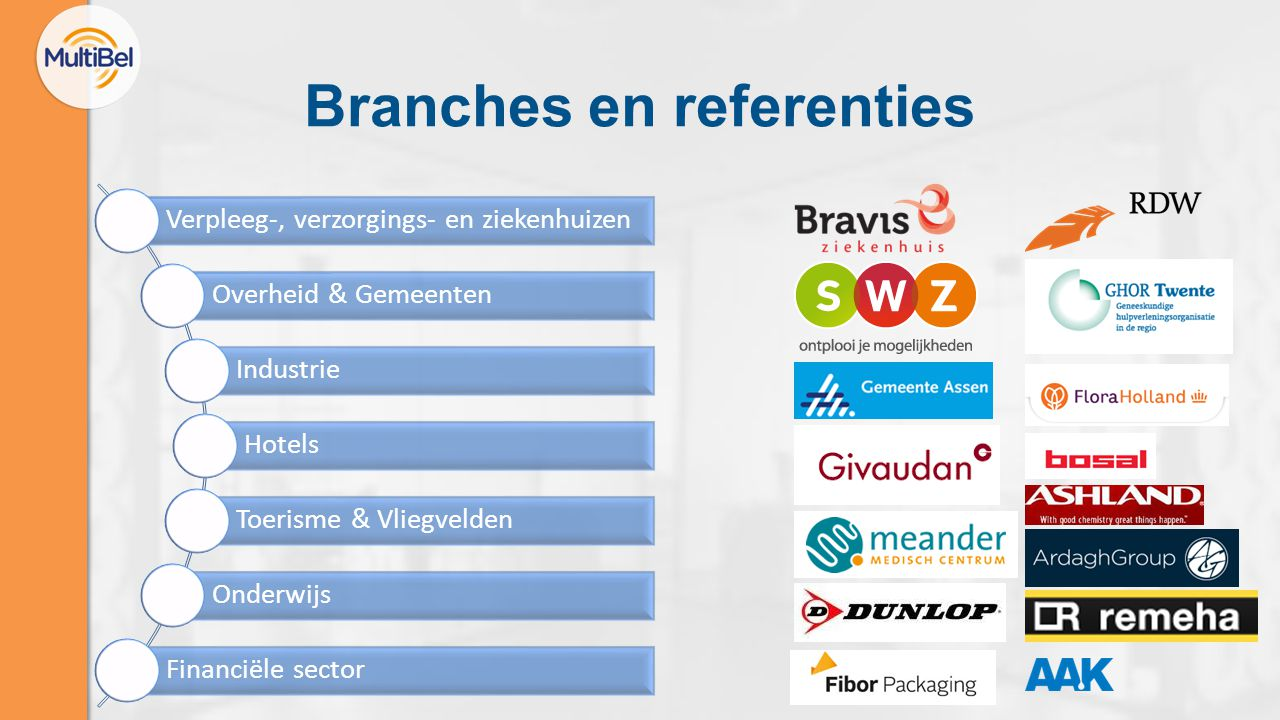 Branches en referenties