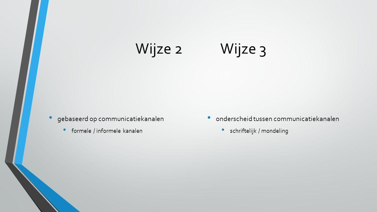 Wijze 2 Wijze 3 gebaseerd op communicatiekanalen