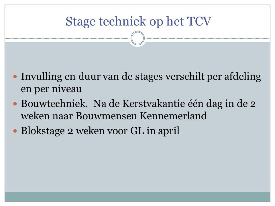Stage techniek op het TCV