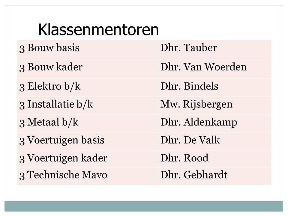 Klassenmentoren 3 Bouw basis Dhr. Tauber 3 Bouw kader Dhr. Van Woerden
