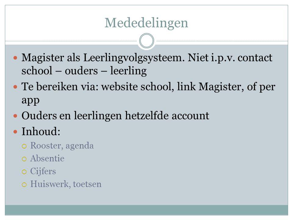 Mededelingen Magister als Leerlingvolgsysteem. Niet i.p.v. contact school – ouders – leerling.