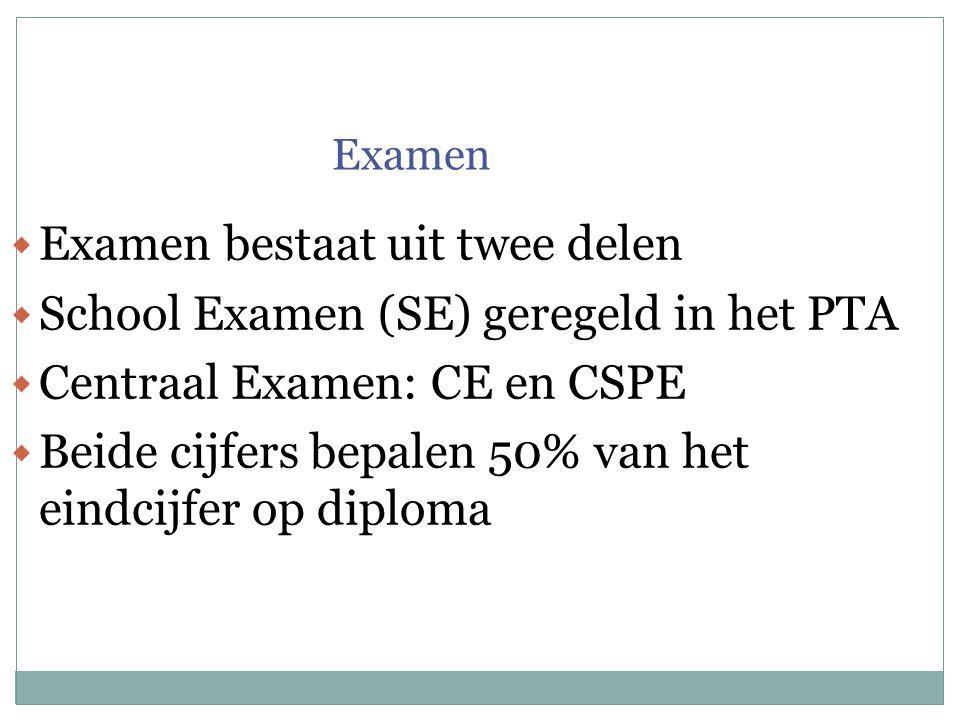 Examen bestaat uit twee delen School Examen (SE) geregeld in het PTA
