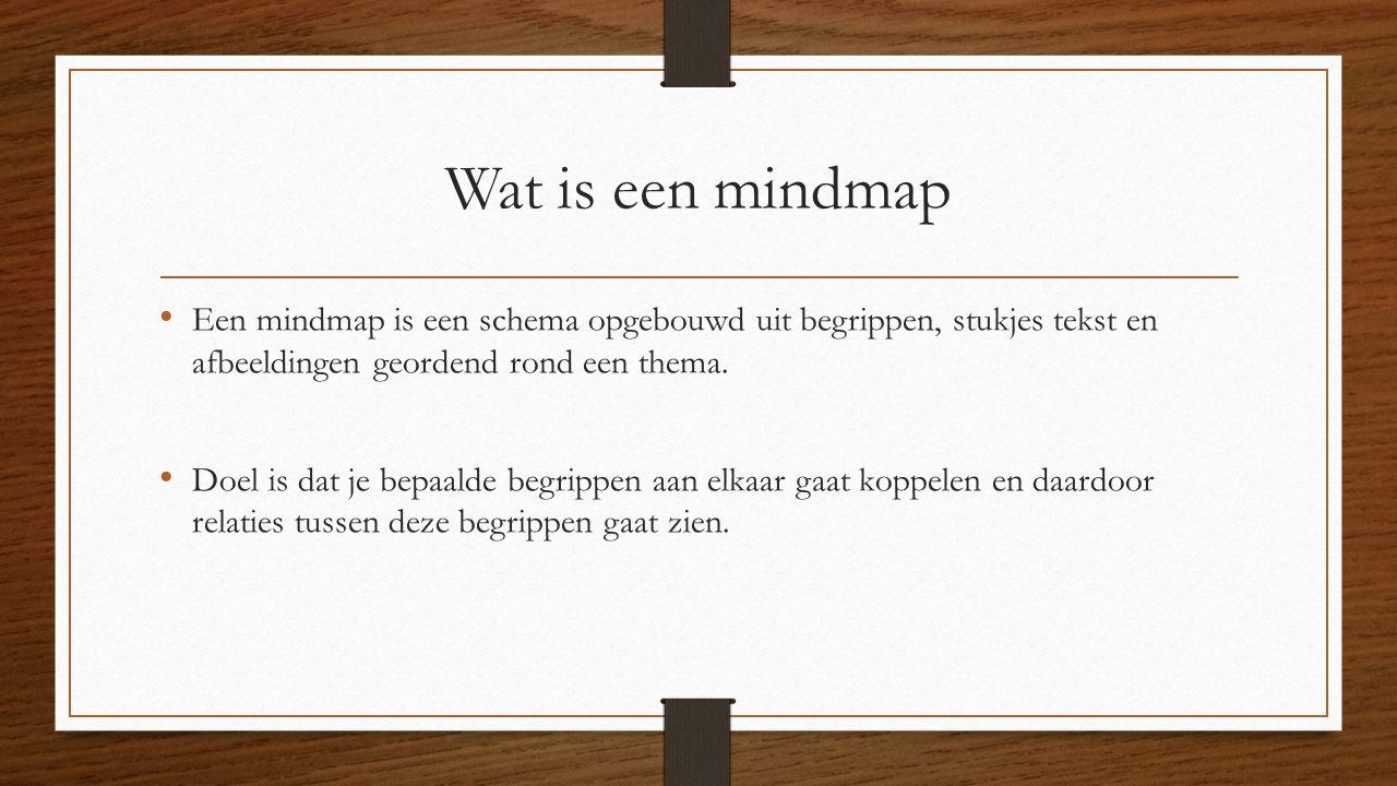 Wat is een mindmap Een mindmap is een schema opgebouwd uit begrippen, stukjes tekst en afbeeldingen geordend rond een thema.
