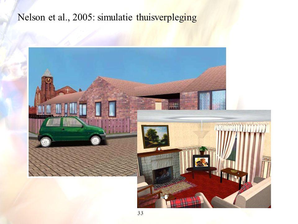 Nelson et al., 2005: simulatie thuisverpleging