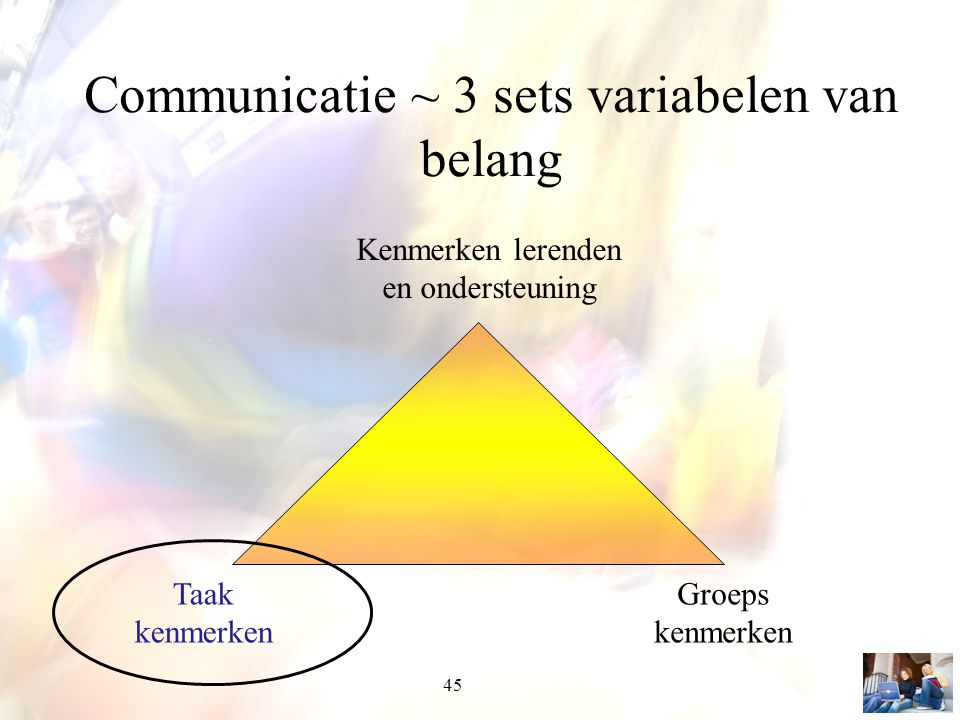 Communicatie ~ 3 sets variabelen van belang
