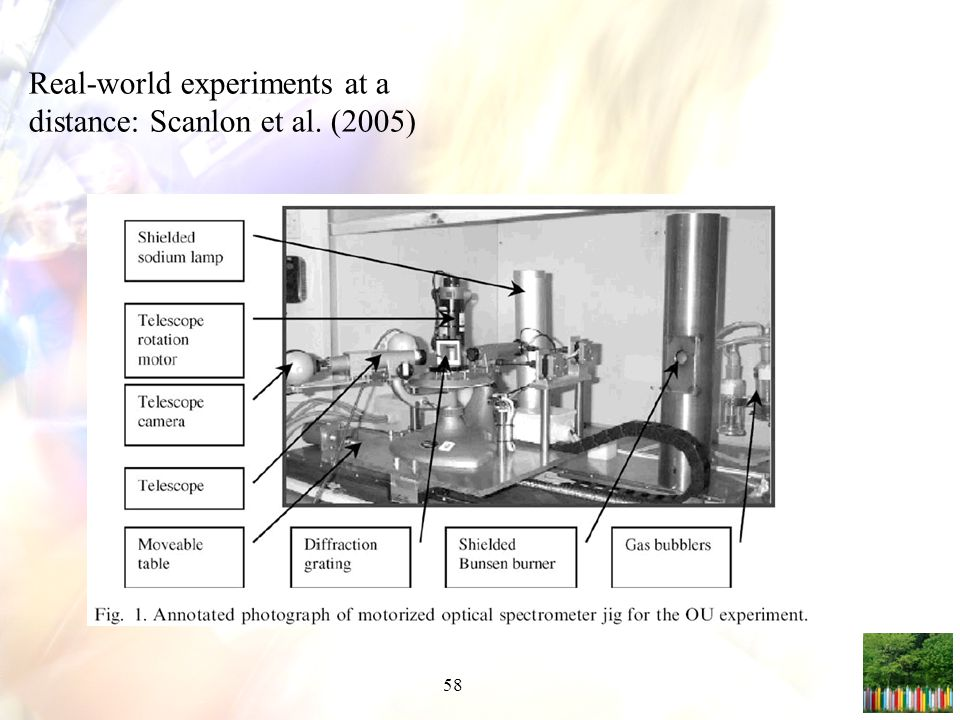 Real-world experiments at a distance: Scanlon et al. (2005)